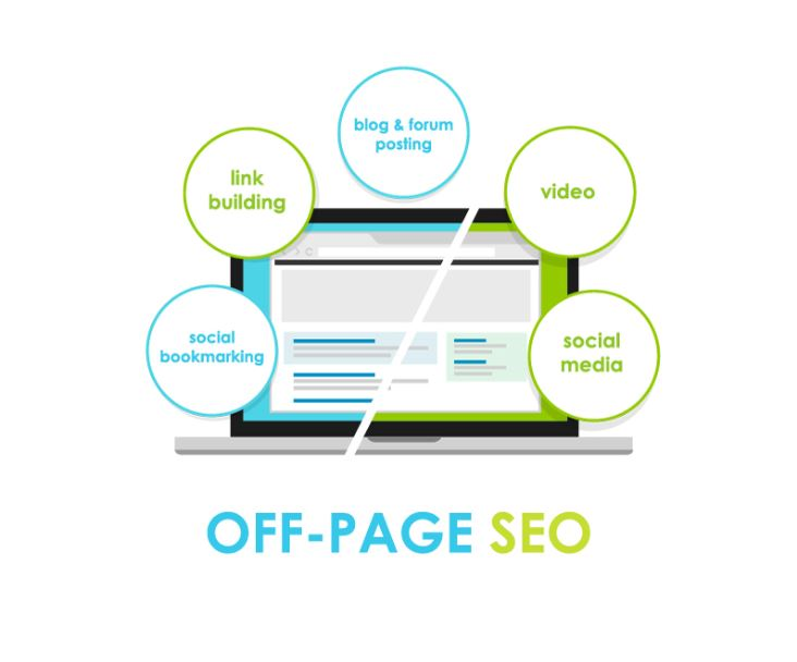 Site page seo